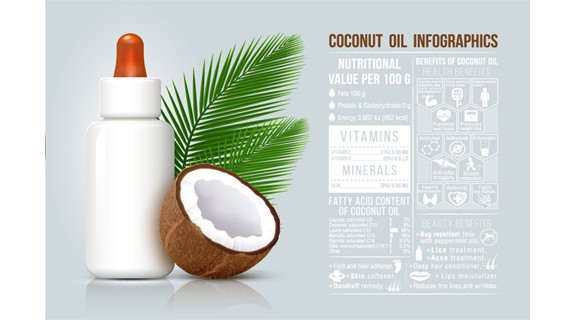 Coconut Oil Infographics